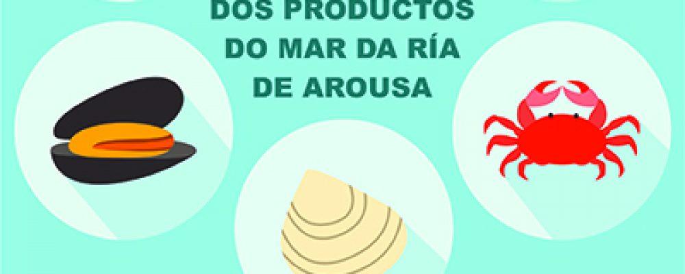 FEIRAS TRADICIONAIS DOS PRODUCTOS DO MAR DA RÍA DE AROUSA