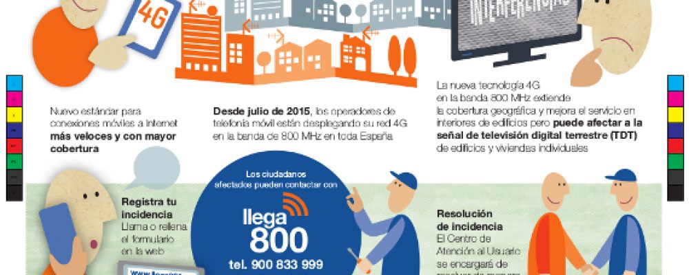 INFORMACIÓN SOBRE A POSTA EN FUNCIONAMENTO DOS SERVIZOS DE TELEFONÍA 4G NA BANDA DE 800MHZ E AS POSIBLES INCIDENCIAS QUE POIDAN XURDIR COA RECEPCIÓN DE TDT