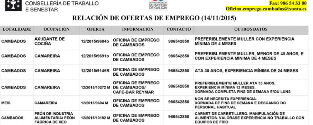 OFERTAS DE EMPREGO (14-9-2015)