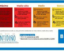 Cambados demanda á Xunta de Galicia que faga públicos os criterios para manter as restricións